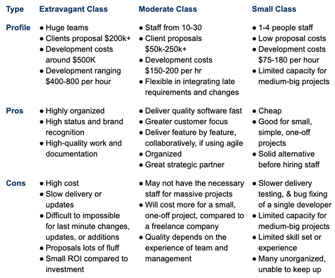 Software Class Comparison-1