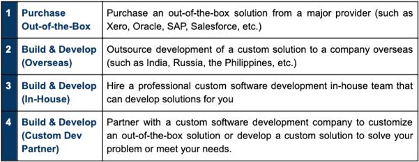 Software choice screen shot-1